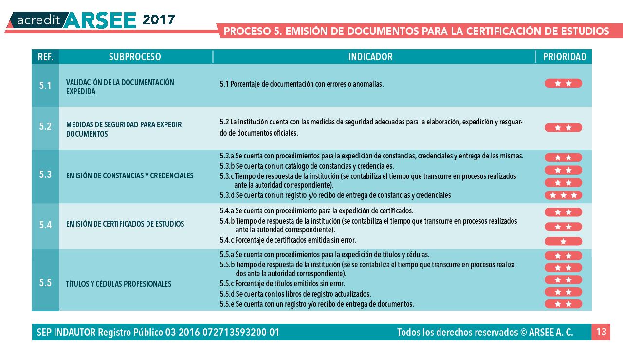 11_emision_documentos